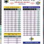 has-celik-6x36-lif-oz-celik-ozlu-monotoron-celik-halat-fiyat-listesi-2011