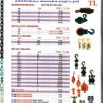 makara-cesitleri-metal-sac-plastik-kablo-makarasi-fiyat-listesi-2011