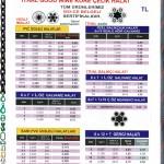 pvc-izoleli-celik-halatlar-gergi-halatlari-fiyat-listesi-2011