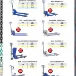 transpalet-yüuk-tasima-urunleri-paslanmaz-transpalet-fiyat-listesi-2011