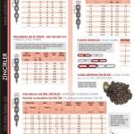 din-766-kalibre-5685-grade80-paslanmaz-plastik-zincirler-4