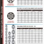10-pvc-kapli-paslanmaz-halat-pvcili-paslanmaz-celi-halat-paslanmaz-zincir