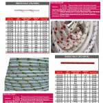03-orgulu-halat-polyamid-polyester-orgulu-halat-cesitleri-katalogu-ve-fiyat-listesi
