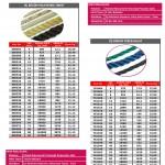11-uc-bukum-polyester-twist-uc-kollu-polipropilen-yuzen-halat-cesitleri-katalogu-ve-fiyat-listesi